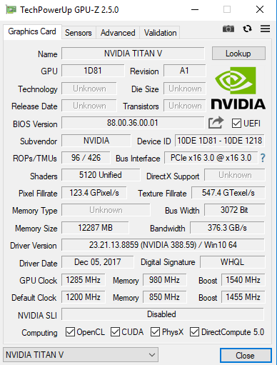 NVIDIA TITAN V GPUZ Specifications NVIDIAs first ever Volta based gaming capable graphics card shows up with an out of the box overclocking ability   Almost 110 130 MHz clock speeds as compared to the official figures recorded!