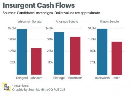 insurgent-cash-flows-2