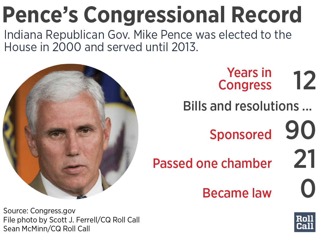 pence-graphic-01-01-01
