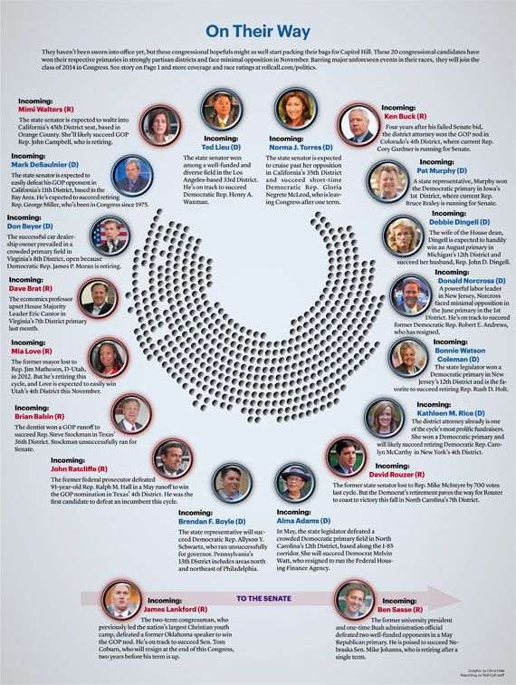 ontheirwaygraphic0708141 Members in Waiting: The 20 Candidates Headed to D.C.