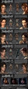 game-infographic-giai-phau-tham-my-nang-lara-croft (2)