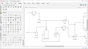 Process Flow Diagram Tool