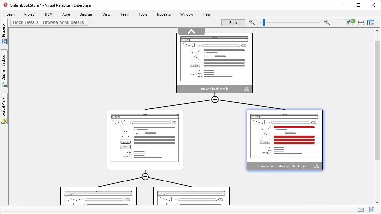 Hasil gambar untuk Wireframe