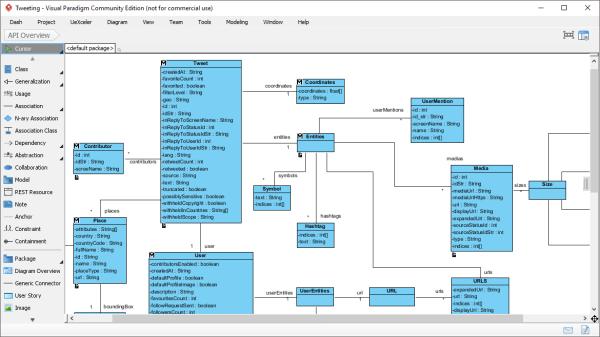Free UML Design Tool