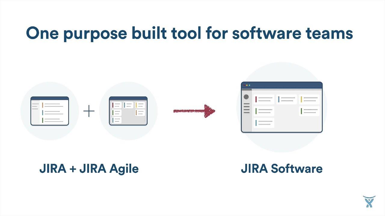 使用JIRA軟體: #1軟體開發工具 (Meet JIRA Software: The #1 software development tool used by agile teams) - VoiceTube《看影片學英語》