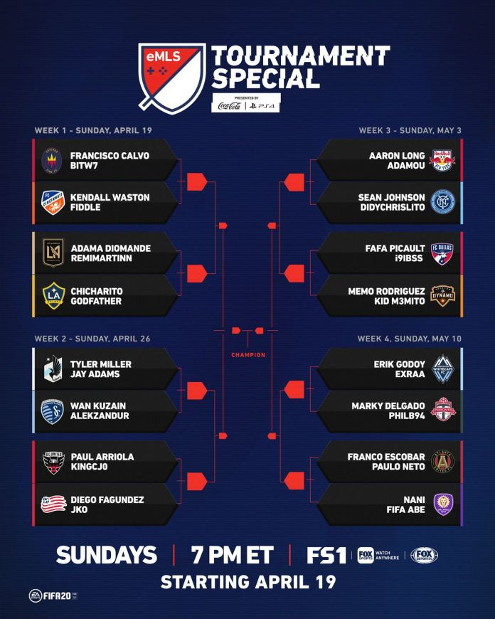 bracket showing teams and competitors in the first four stages of the eMLS Tournament Special from April 19 to May 17, 2020.