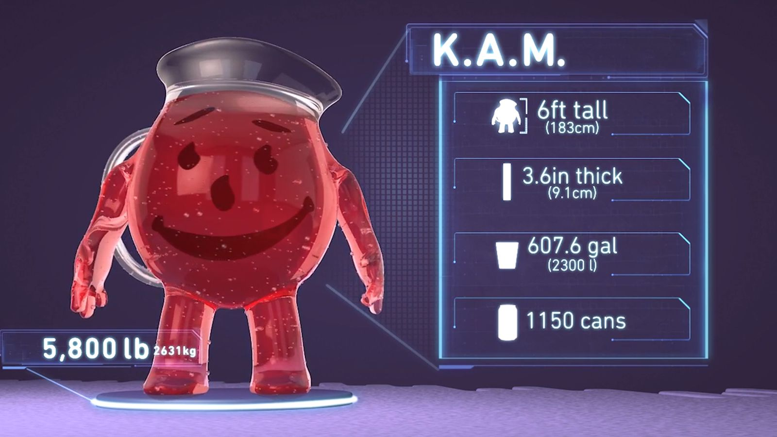 Finally Proof That The Kool Aid Man Could Actually Break