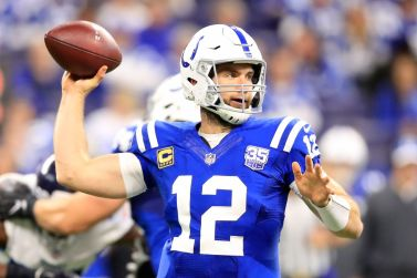 Indianapolis Colts 2019 NFL Draft Profile