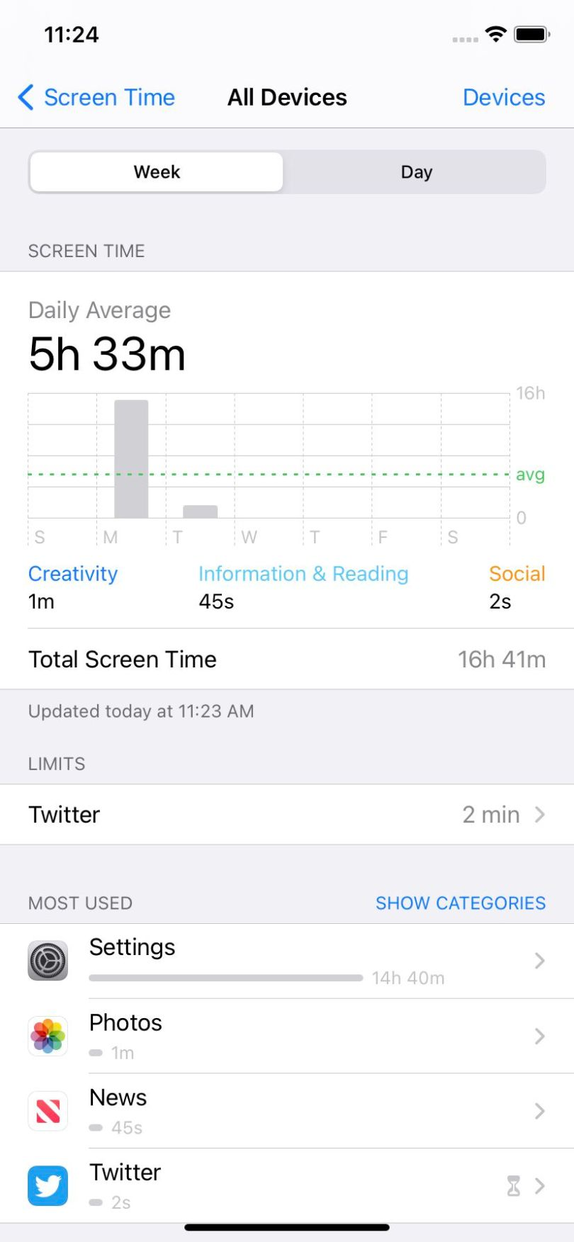 Screen Time lets you know how long you've been on your phone, and with which apps