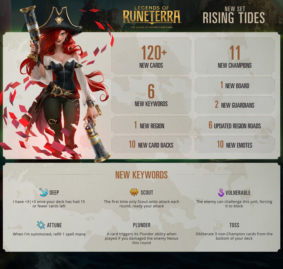 Legends of Runeterra Rising Tides set