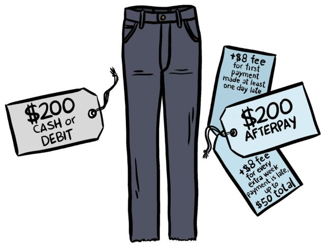 A pair of jeans with several tags, indicating the payment and fee structure of Afterpay.