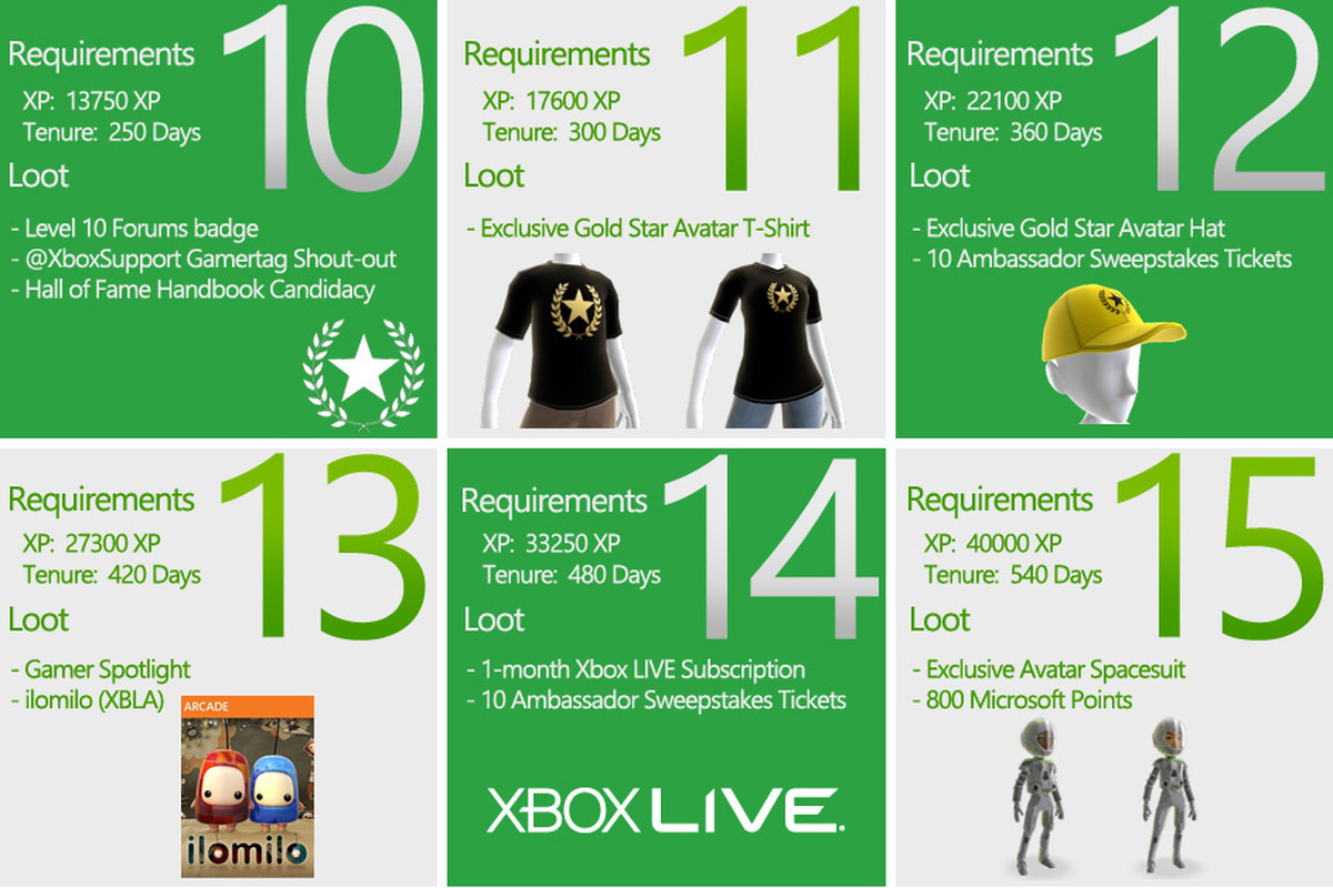 New Xbox Community Ambassador Levels Offer Microsoft Points And Other Bonuses Polygon