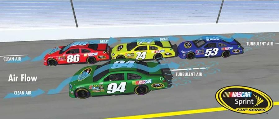 Consejos para competir en NASCAR