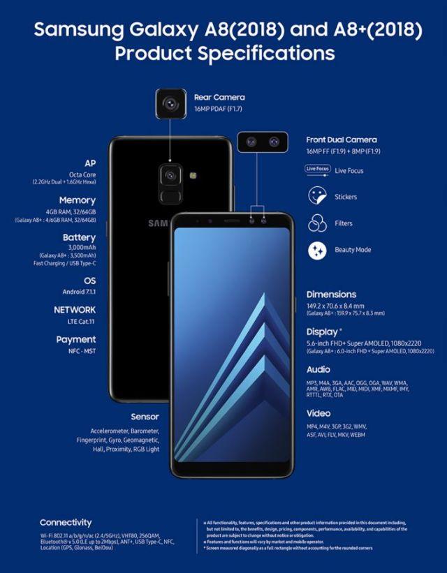 Novos A8 e A8 Plus da Samsung possuem câmera frontal dupla