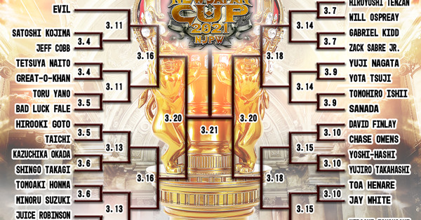 New Japan Cup field is business as usual