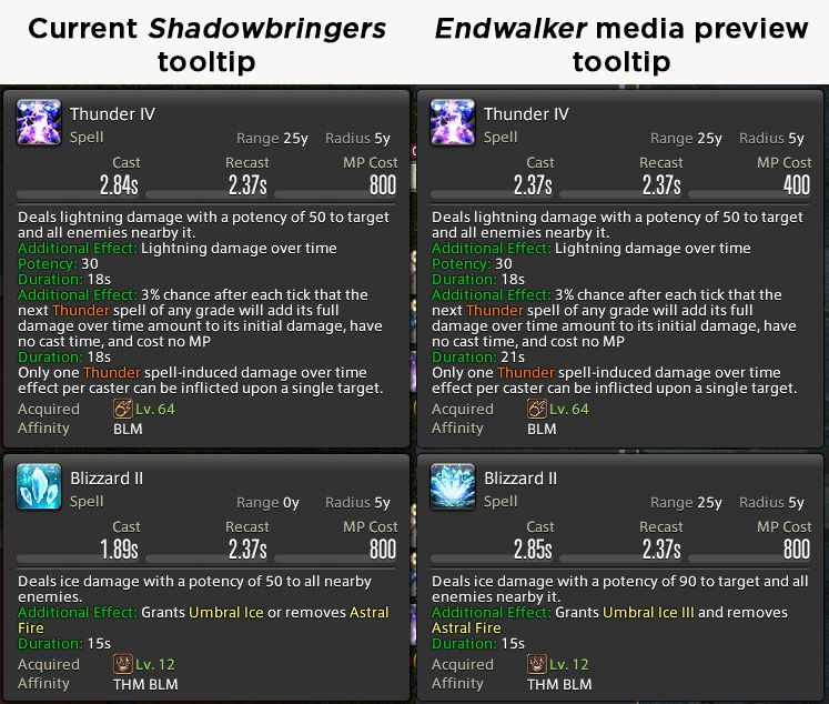 A comparison of Thunder IV and Blizzard II in Final Fantasy 14. The left side shows the current cast times and the right shows the cast times as they were in the Endwalker media preview