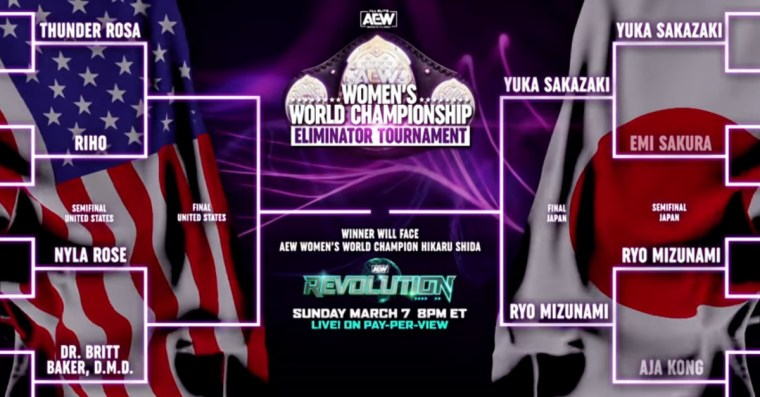 AEW Women's Title Eliminator Tournament recap: Baker sends a message to Rosa
