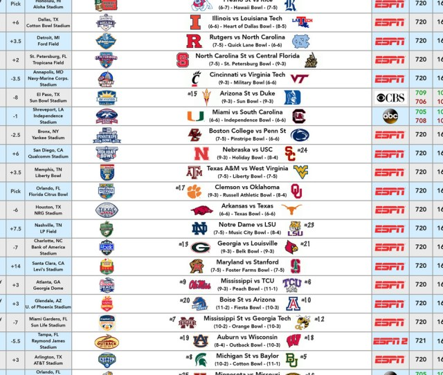 Complete Watch Guide For All 39 Bowl Games