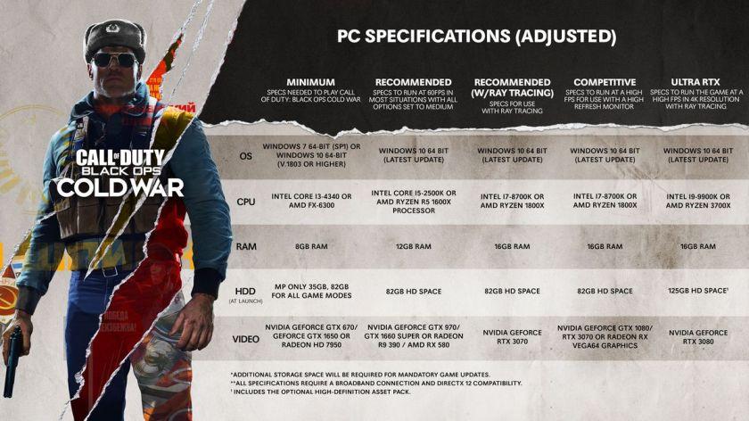 BOCW PC SPECS