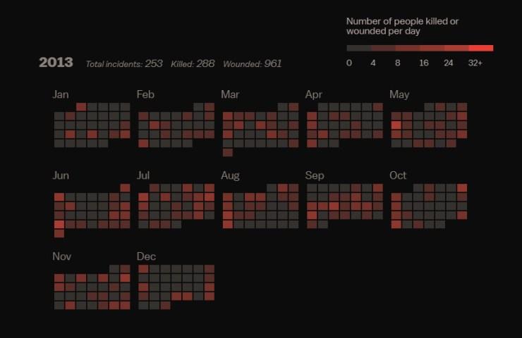 A calendar displaying mass shootings in 2013.