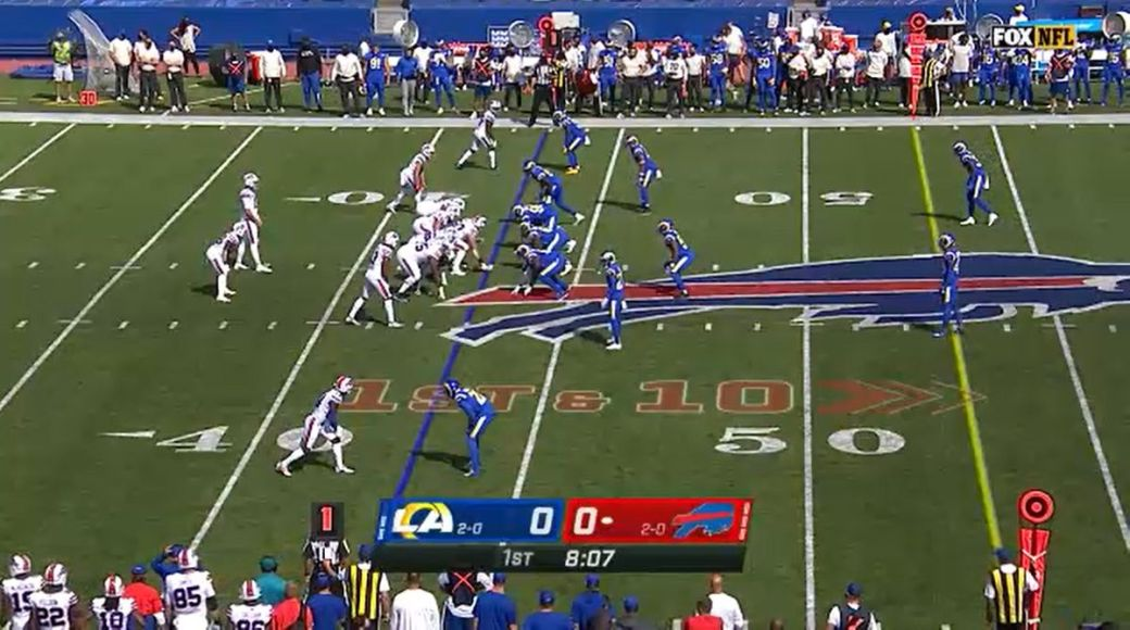 Football tactics 101: How to identify defensive coverage while watching the  game - Buffalo Rumblings