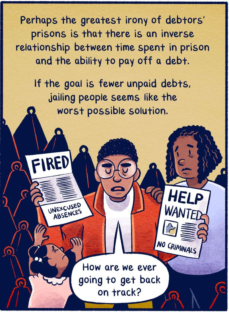 Perhaps the greatest irony of debtors' prisons is that there is an inverse relationship between time spent in prison and the ability to pay off a debt. If the goal is fewer unpaid debts, jailing people seems like the worst possible solution.