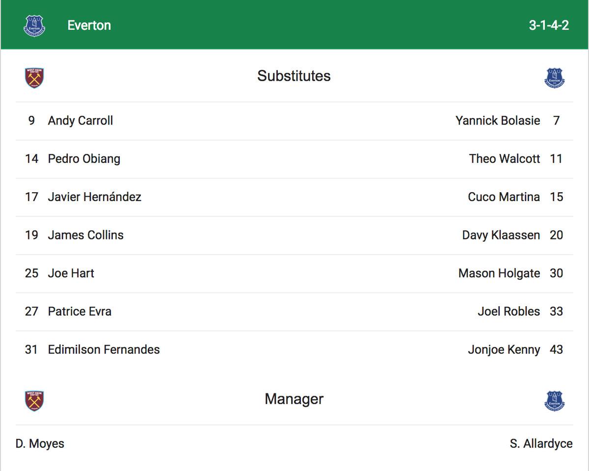West Ham Vs Everton Premier League Matchday 38 Live