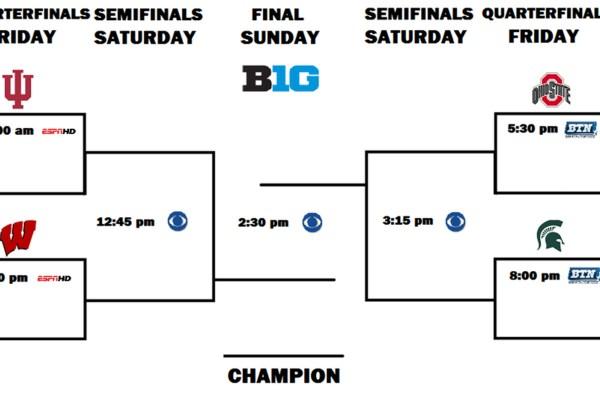 BHGP Big Ten Tournament Pick 'Em - Black Heart Gold Pants