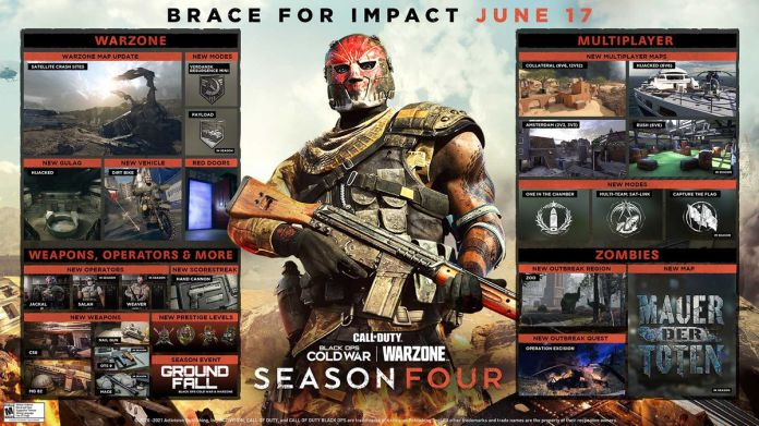 Call of Duty: Black Ops Cold War and Warzone season 4 Ground Fall content Roadmap
