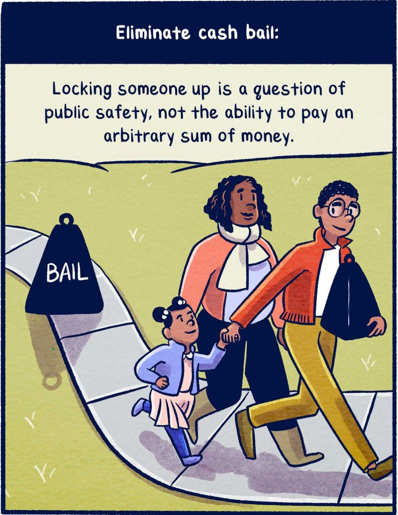 Eliminate cash bail: Locking someone up is a question of public safety, not the ability to pay an arbitrary sum of money.