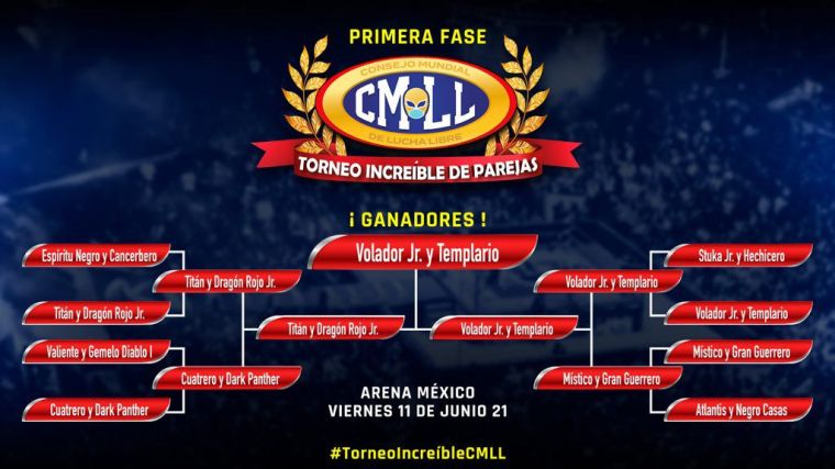 Lucha Libre Roundup: AAA mask vs. hair home invasion angle, CMLL Torneo Increíble de Parejas, more!