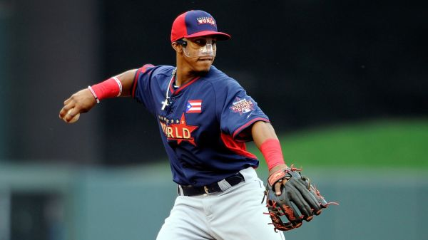 Cleveland Indians Prospects That Matter midseason update ...