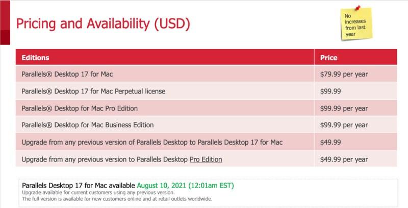 Una tabella che descrive prezzi e disponibilità.  Parallels Desktop 17 - $ 79,99 all'anno.  Licenza perpetua di Parallels Desktop 17 - $ 99,99.  Parallels Desktop Pro o Business Edition: $ 99,99 all'anno.  Aggiornamento da qualsiasi versione precedente di Parallels Desktop a Desktop 17: $ 49,99.  Aggiornamento da qualsiasi versione precedente a Parallels Desktop Pro Edition: $ 49,99 all'anno.