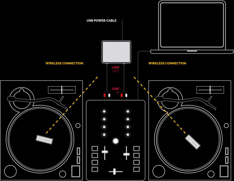 Phase schematics