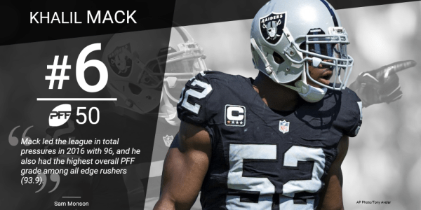 PFF names Khalil Mack the #6 overall player in the NFL ...