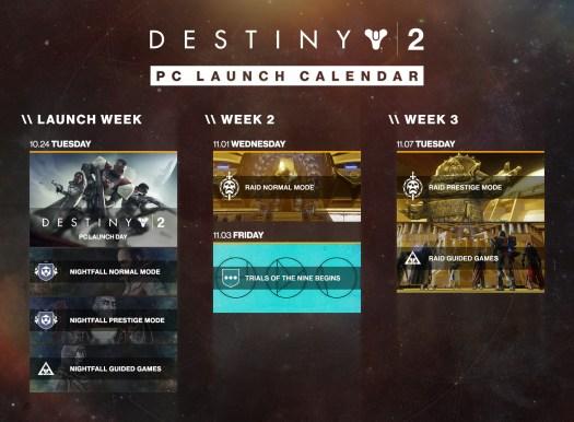 Destiny 2 PC launch calendar