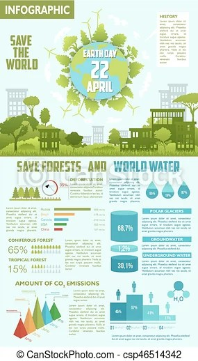 The random forest is an esemble of decision trees. Save Forest And Water Ecological Infographics Save Forest And Water Infographics For Earth Day Concept Design Chart And Canstock
