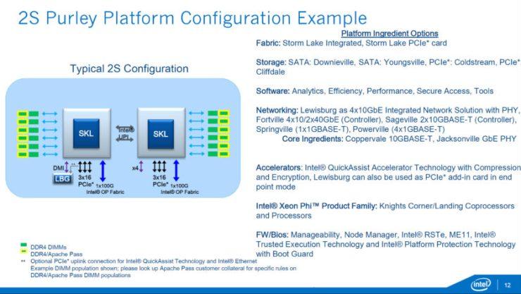intel-xeon-e7-e5-skylake-ex-_purley-platform_2s-configuration