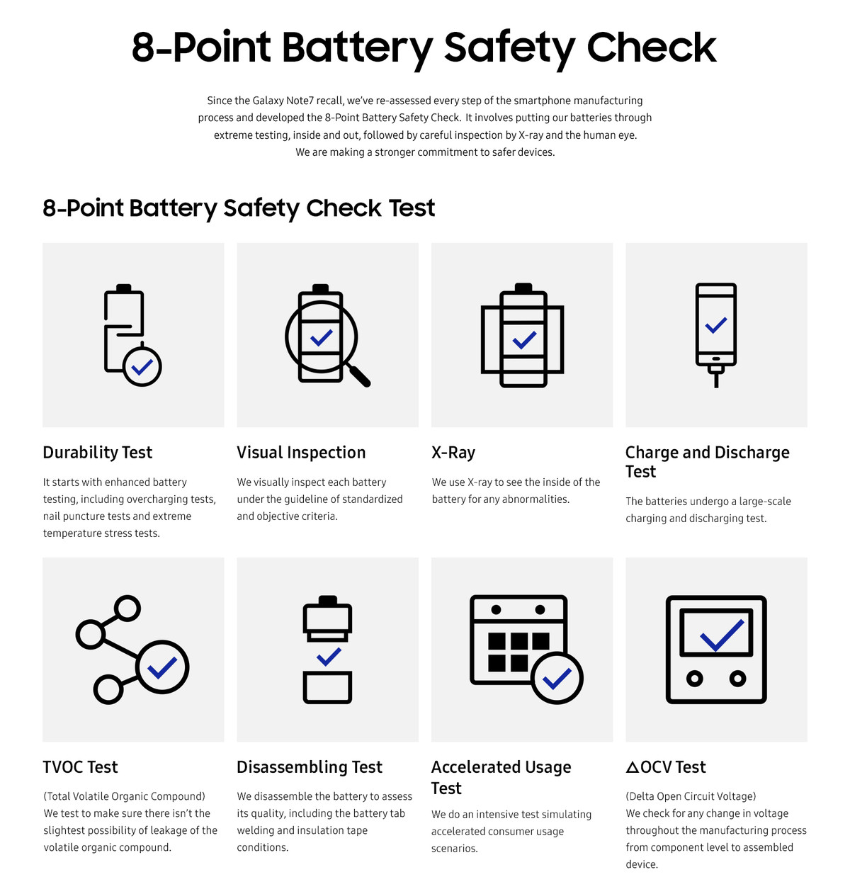 Samsung Has A New 8 Point Battery Safety Check To Make