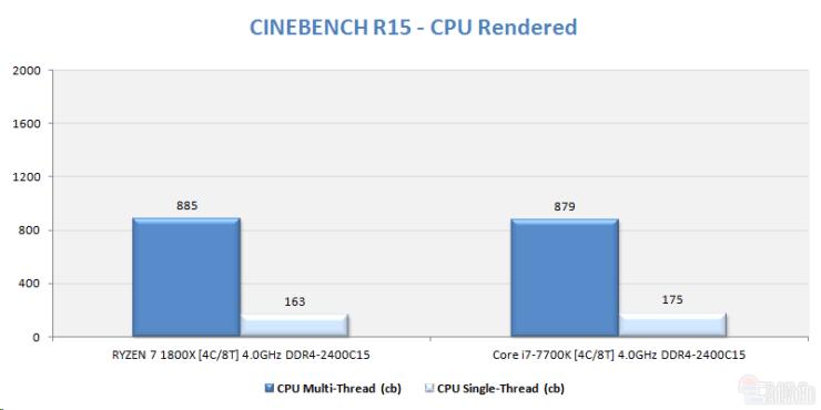 cinebench-r15-3