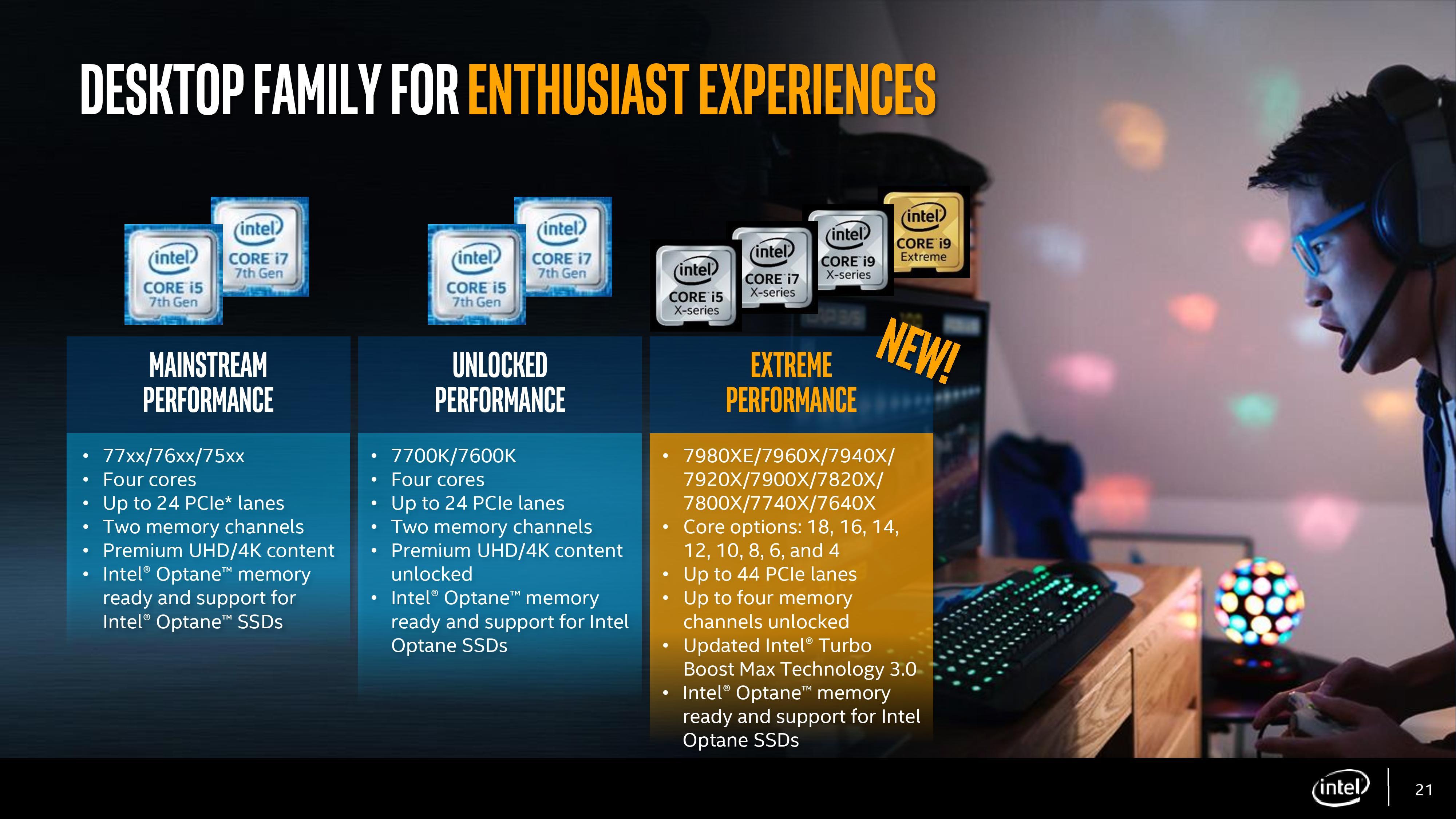 Intel Core X Series CPU performance