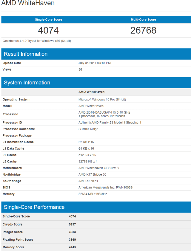 AMD Ryzen Threadripper 1950X 16 Core Whiteheaven Benchmark Leak: AMD Ryzen Threadripper 1950X with 3.4 GHz and 16 Core CPU Performance