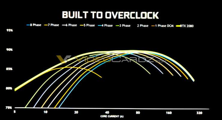 nvidia-rtx-2080-built-to-oc