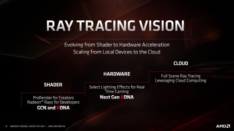 AMD-rDNA işlemcili-mimarisi için navi-radeon-rx-5700-series_11
