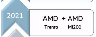 amd-instinct-mi200-cdna-2-gpu-accelerator-_1