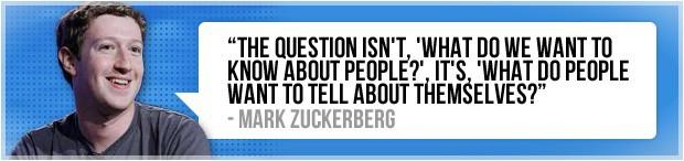 Цитата Марка Цукерберга