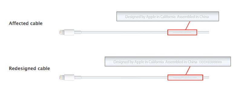Apple reemplazará cables USB Tipo C defectuosos diseñados para la MacBook - macbook-cable-usb-tipo-c-muestra