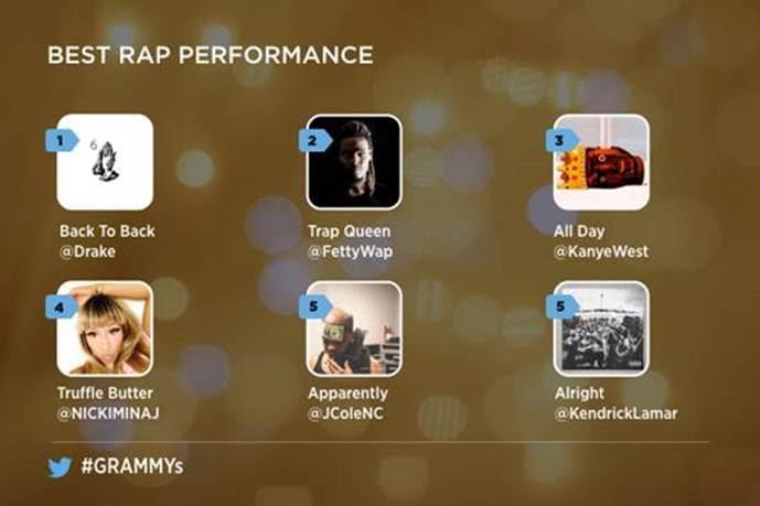 Sigue de cerca los Premios Grammy 2016 en Twitter - mejor-actuacion-rap-twitter-grammys