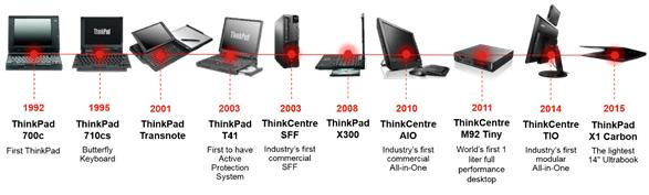 Lenovo presenta en México su legendaria serie Think - serie-think