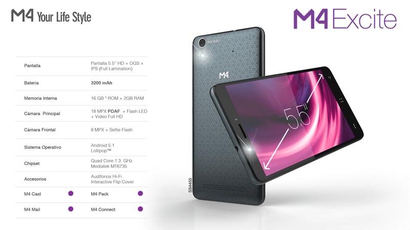 Lanzamiento del M4 Excite: integra tecnología, desempeño y velocidad - fichatecnicam4excite